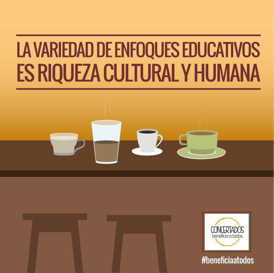 Concertados.edu