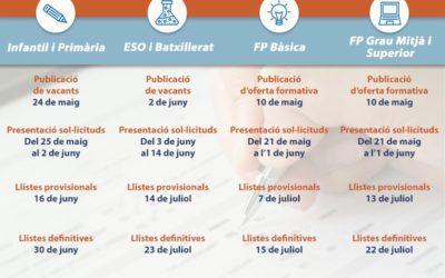 Calendari d'admissió i matriculació